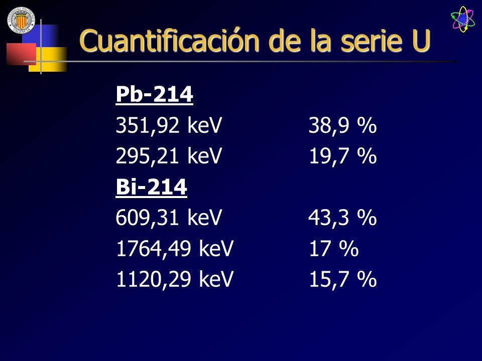 Cuantificación de la serie U Pb-214 351,92 keV38,9 % 295,21 keV19,7 % Bi-214 609,31 keV43,3 % 1764,49 keV17 % 1120,29 keV15,7 %