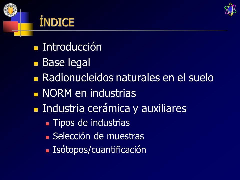 ÍNDICE Introducción Base legal Radionucleidos naturales en el suelo NORM en industrias Industria cerámica y auxiliares Tipos de industrias Selección d