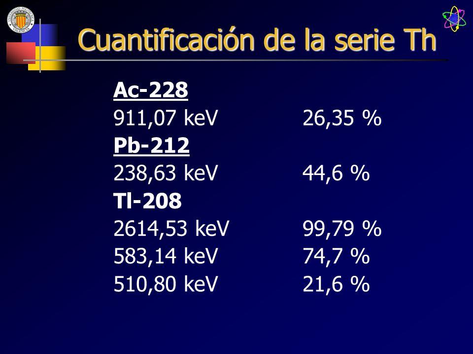Cuantificación de la serie Th Ac-228 911,07 keV26,35 % Pb-212 238,63 keV44,6 % Tl-208 2614,53 keV99,79 % 583,14 keV74,7 % 510,80 keV21,6 %