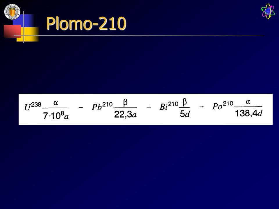 Plomo-210