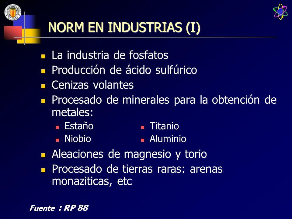 La industria de fosfatos Producción de ácido sulfúrico Cenizas volantes Procesado de minerales para la obtención de metales: Estaño Niobio Titanio Alu