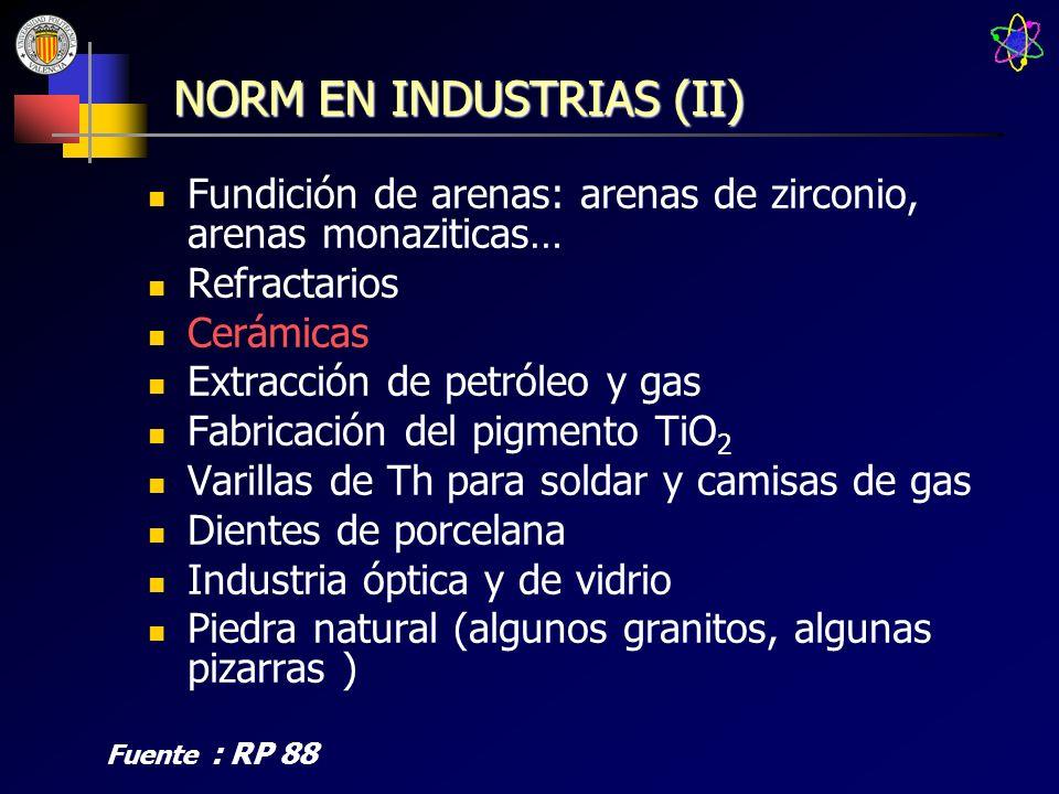 NORM EN INDUSTRIAS (II) Fundición de arenas: arenas de zirconio, arenas monaziticas… Refractarios Cerámicas Extracción de petróleo y gas Fabricación d