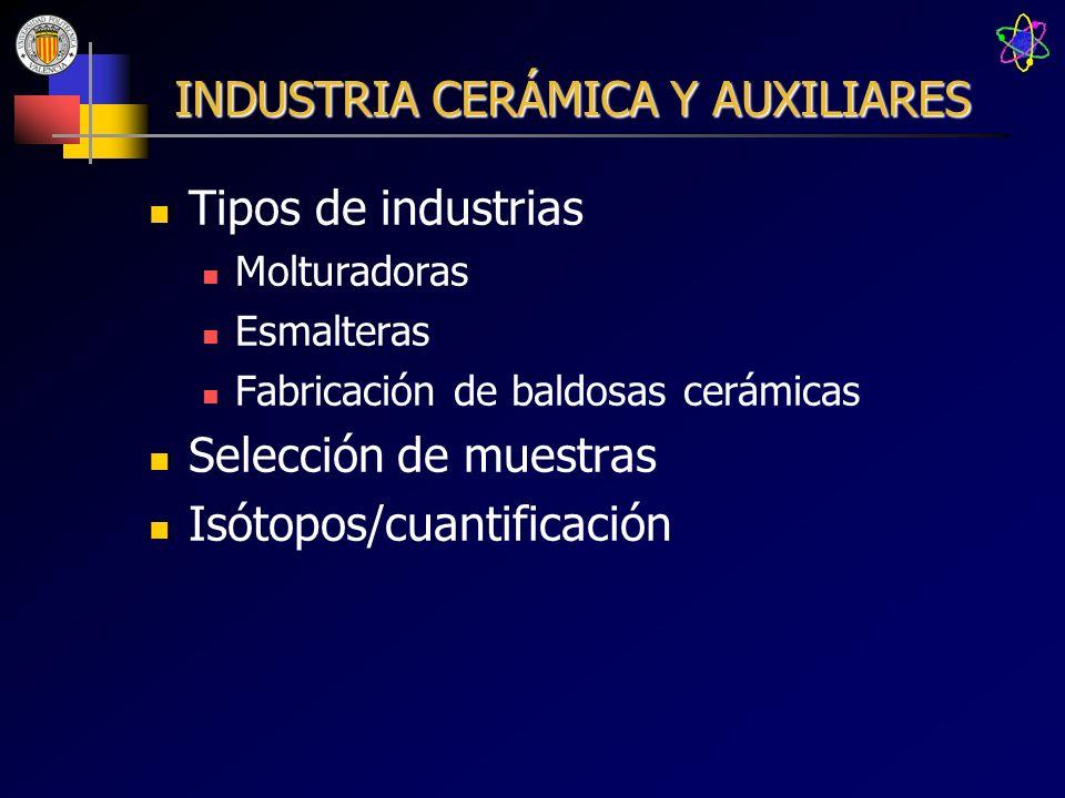 INDUSTRIA CERÁMICA Y AUXILIARES Tipos de industrias Molturadoras Esmalteras Fabricación de baldosas cerámicas Selección de muestras Isótopos/cuantific