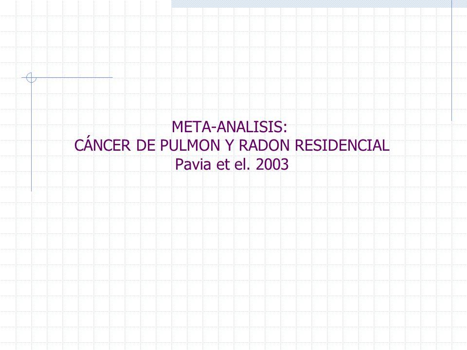 META-ANALISIS: CÁNCER DE PULMON Y RADON RESIDENCIAL Pavia et el. 2003