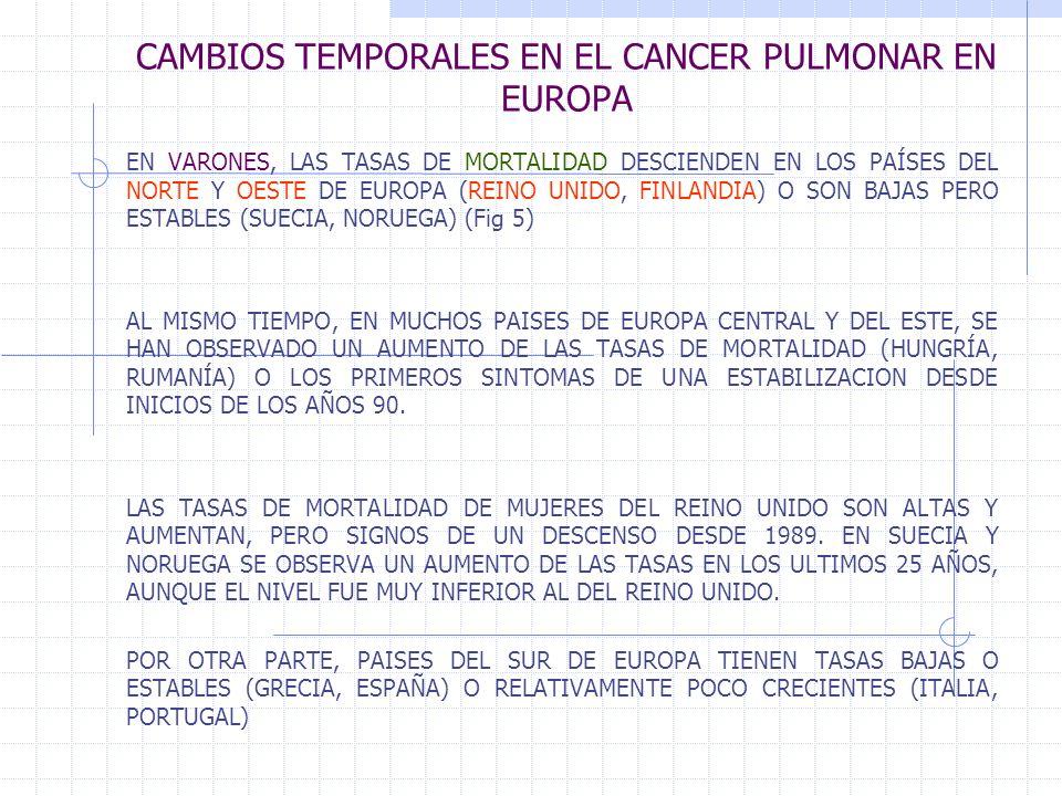 CAMBIOS TEMPORALES EN EL CANCER PULMONAR EN EUROPA EN VARONES, LAS TASAS DE MORTALIDAD DESCIENDEN EN LOS PAÍSES DEL NORTE Y OESTE DE EUROPA (REINO UNIDO, FINLANDIA) O SON BAJAS PERO ESTABLES (SUECIA, NORUEGA) (Fig 5) AL MISMO TIEMPO, EN MUCHOS PAISES DE EUROPA CENTRAL Y DEL ESTE, SE HAN OBSERVADO UN AUMENTO DE LAS TASAS DE MORTALIDAD (HUNGRÍA, RUMANÍA) O LOS PRIMEROS SINTOMAS DE UNA ESTABILIZACION DESDE INICIOS DE LOS AÑOS 90.