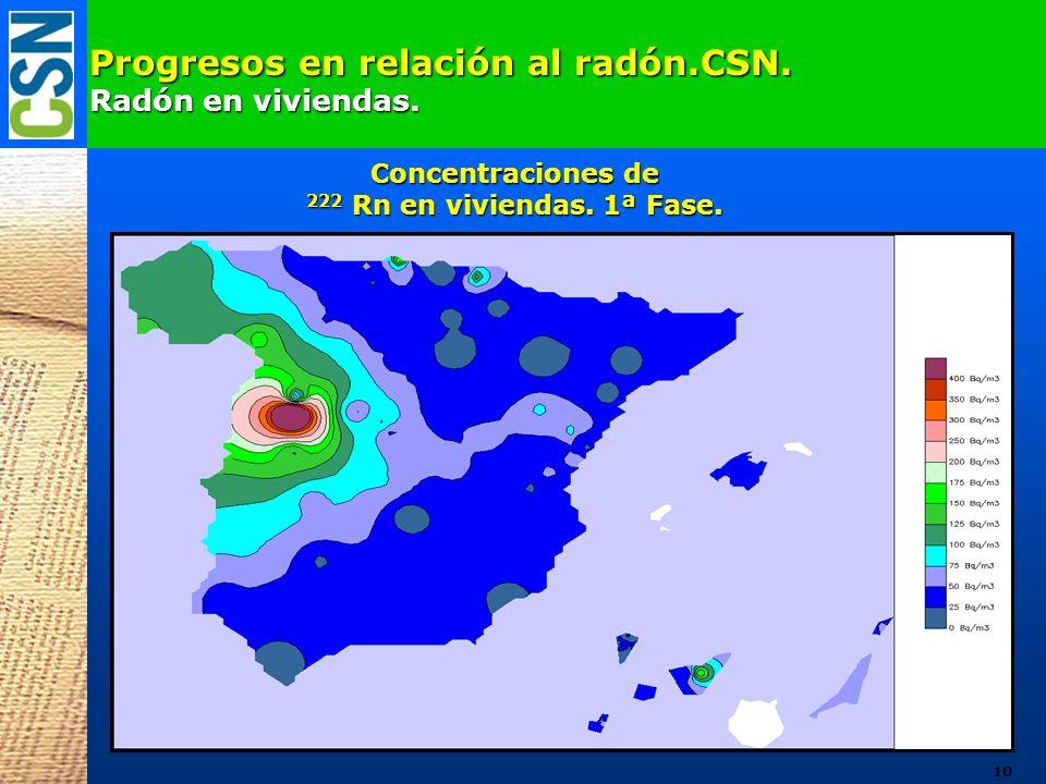 Concentraciones de 222 Rn en viviendas. 1ª Fase. Progresos en relación al radón.CSN. Radón en viviendas. 10