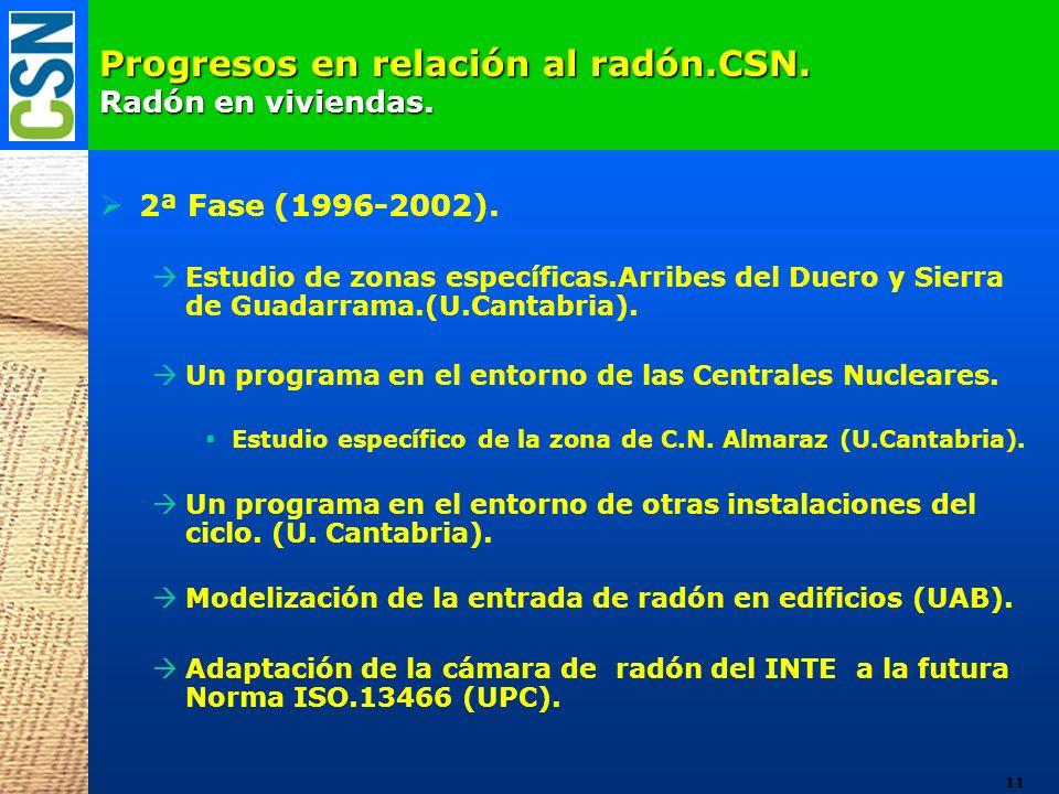 Progresos en relación al radón.CSN. Radón en viviendas. 2ª Fase (1996-2002). àEstudio de zonas específicas.Arribes del Duero y Sierra de Guadarrama.(U