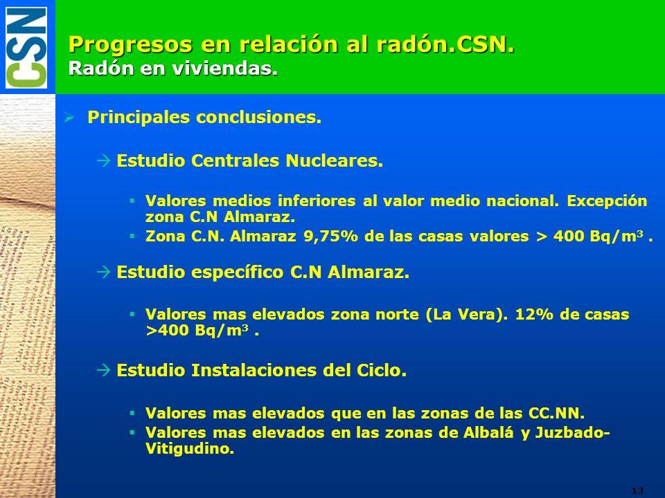 Progresos en relación al radón.CSN. Radón en viviendas. Principales conclusiones. Estudio Centrales Nucleares. Valores medios inferiores al valor medi