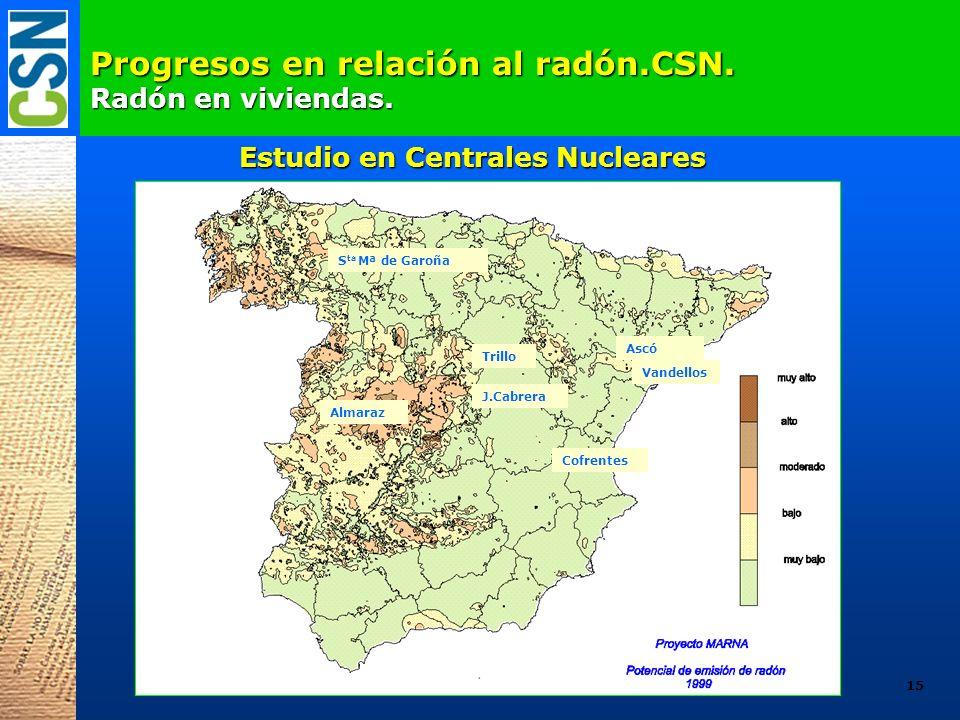 Progresos en relación al radón.CSN. Radón en viviendas. Almaraz Trillo J.Cabrera Vandellos Cofrentes 15 S ta Mª de Garoña Estudio en Centrales Nuclear