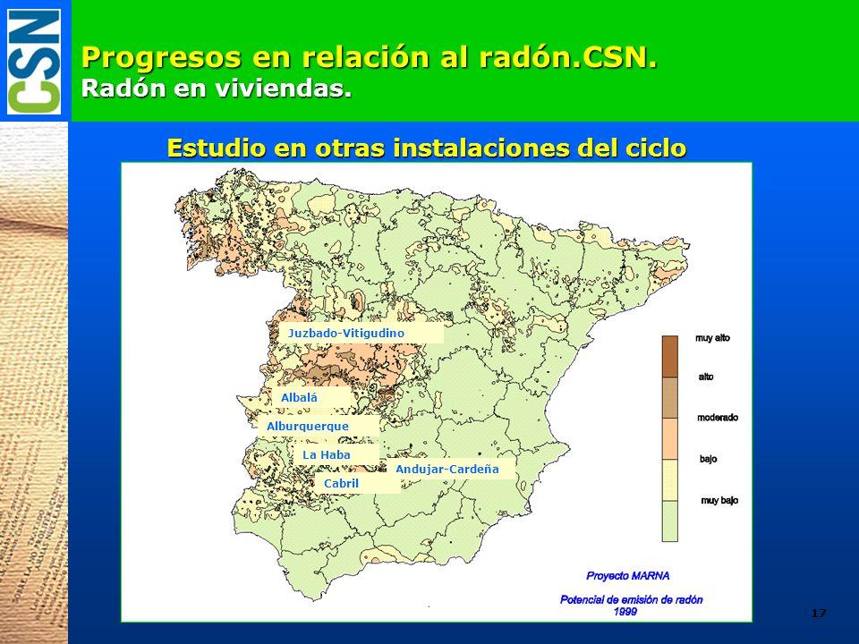 Progresos en relación al radón.CSN. Radón en viviendas. Alburquerque Andujar-Cardeña Cabril Albalá La Haba 17 Juzbado-Vitigudino Estudio en otras inst