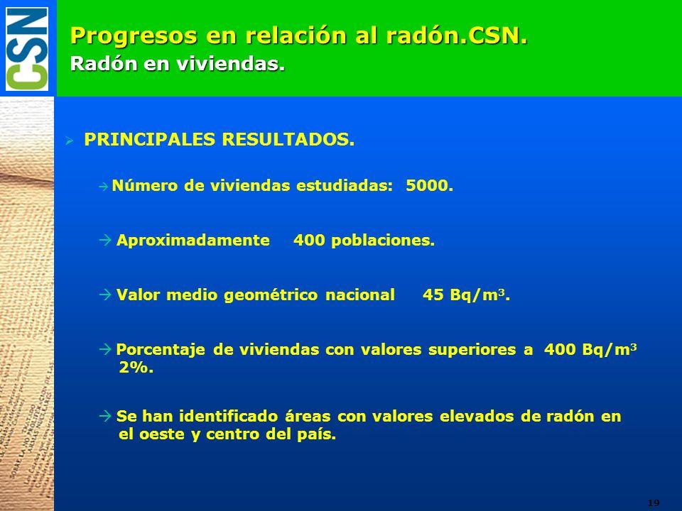 Progresos en relación al radón.CSN. Radón en viviendas. PRINCIPALES RESULTADOS. à Número de viviendas estudiadas: 5000. à Aproximadamente 400 poblacio