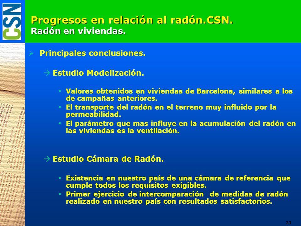 Progresos en relación al radón.CSN. Radón en viviendas. Principales conclusiones. Estudio Modelización. Valores obtenidos en viviendas de Barcelona, s