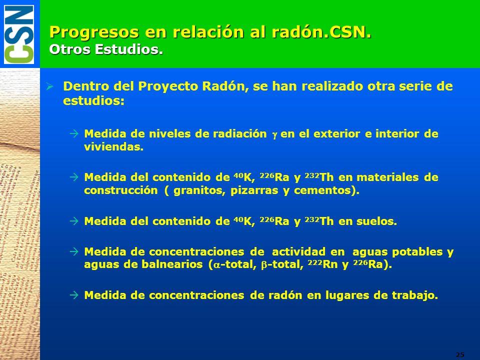 Progresos en relación al radón.CSN. Otros Estudios. Dentro del Proyecto Radón, se han realizado otra serie de estudios: Medida de niveles de radiación