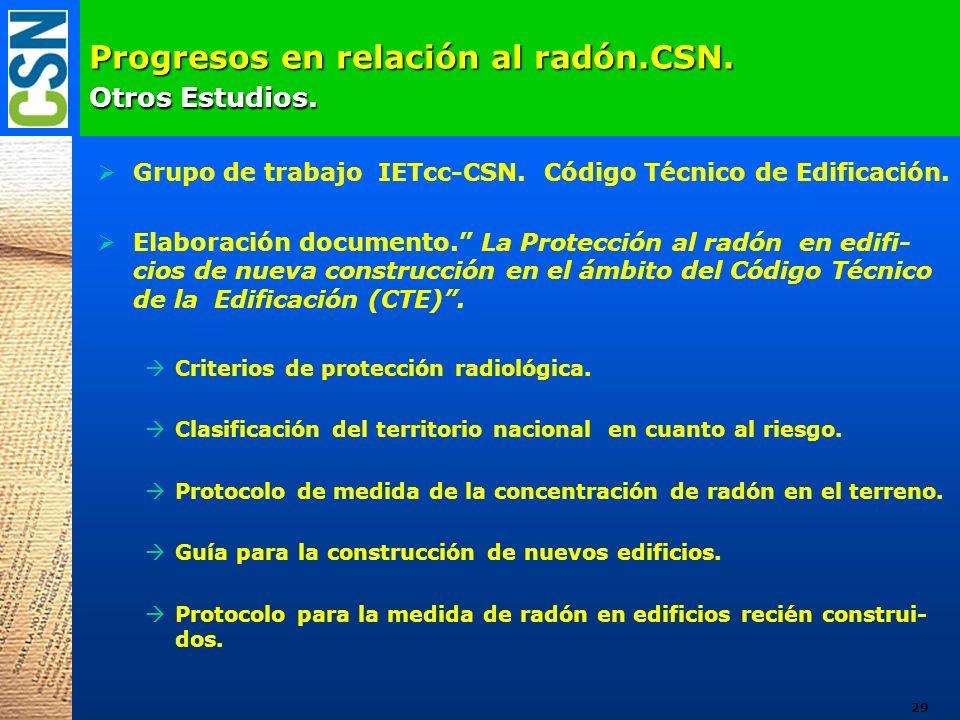 Progresos en relación al radón.CSN. Otros Estudios. Grupo de trabajo IETcc-CSN. Código Técnico de Edificación. Elaboración documento. La Protección al