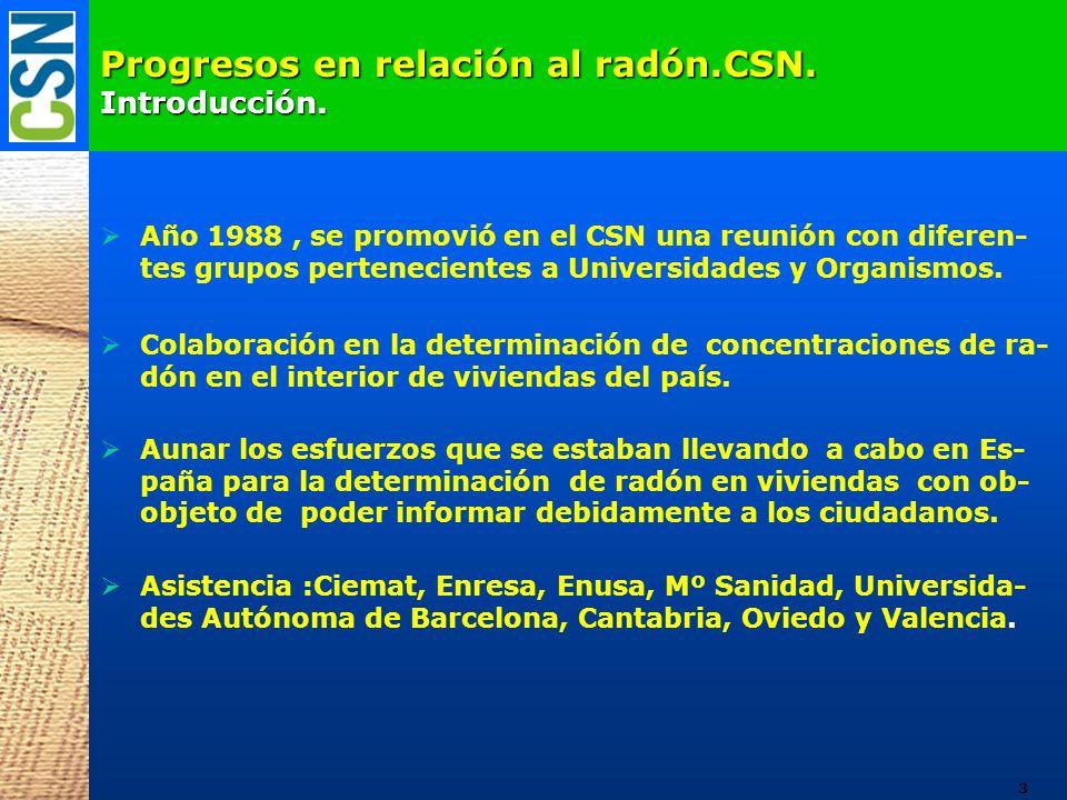 Progresos en relación al radón.CSN. Introducción. Año 1988, se promovió en el CSN una reunión con diferen- tes grupos pertenecientes a Universidades y