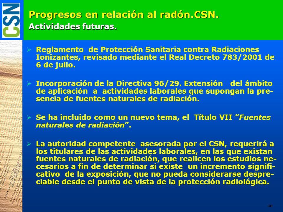 Progresos en relación al radón.CSN. Actividades futuras. Reglamento de Protección Sanitaria contra Radiaciones Ionizantes, revisado mediante el Real D