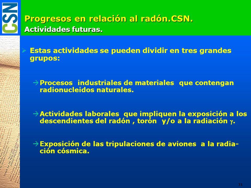 Progresos en relación al radón.CSN. Actividades futuras. Estas actividades se pueden dividir en tres grandes grupos: àProcesos industriales de materia