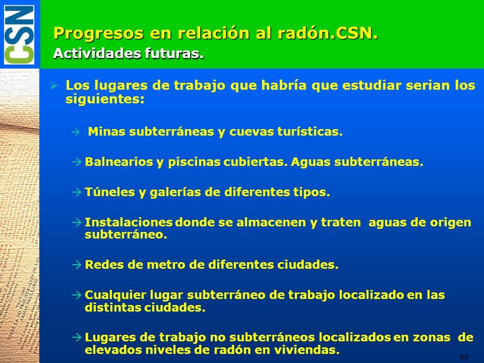 Progresos en relación al radón.CSN. Actividades futuras. Los lugares de trabajo que habría que estudiar serian los siguientes: à Minas subterráneas y