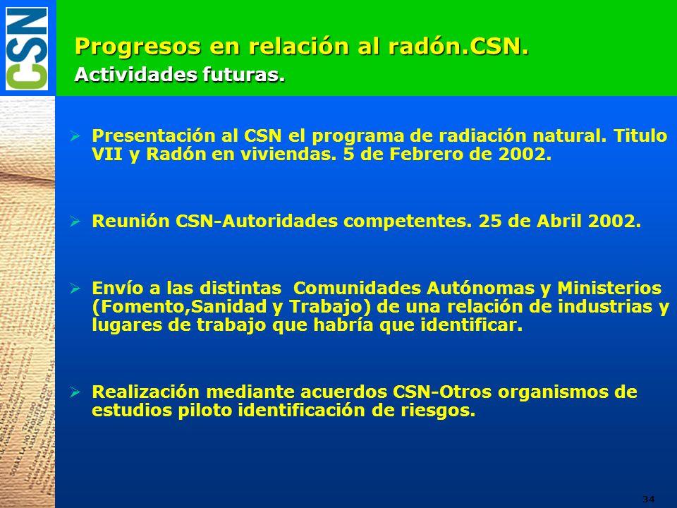 Progresos en relación al radón.CSN. Actividades futuras. Presentación al CSN el programa de radiación natural. Titulo VII y Radón en viviendas. 5 de F