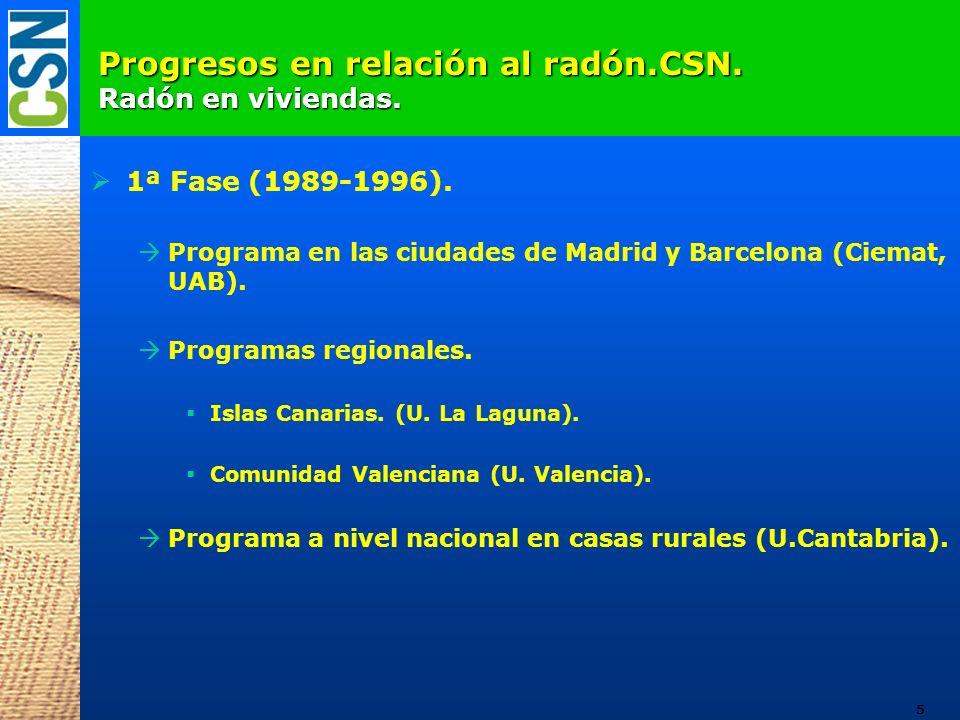 Progresos en relación al radón.CSN. Radón en viviendas. 1ª Fase (1989-1996). Programa en las ciudades de Madrid y Barcelona (Ciemat, UAB). Programas r