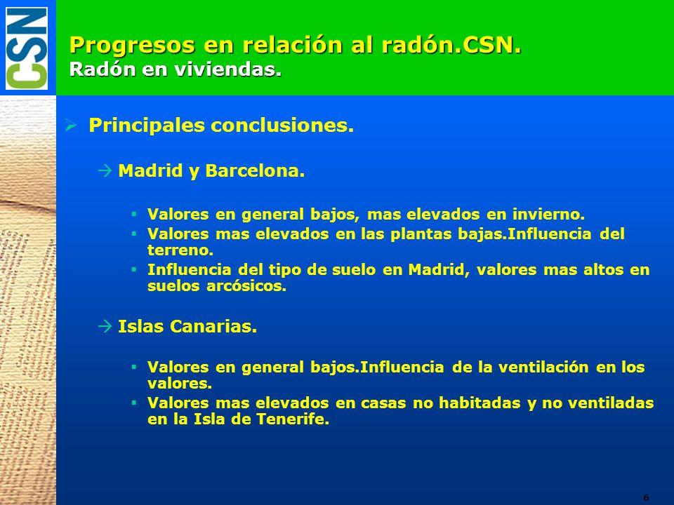 Progresos en relación al radón.CSN. Radón en viviendas. Principales conclusiones. Madrid y Barcelona. Valores en general bajos, mas elevados en invier