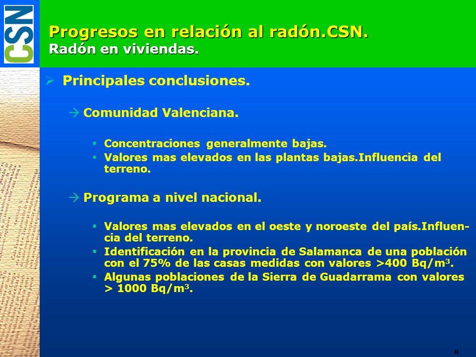 Principales conclusiones. Comunidad Valenciana. Concentraciones generalmente bajas. Valores mas elevados en las plantas bajas.Influencia del terreno.