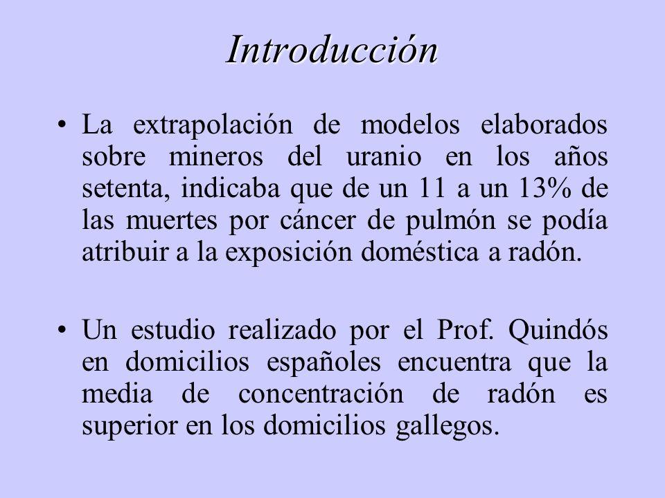 Introducción La extrapolación de modelos elaborados sobre mineros del uranio en los años setenta, indicaba que de un 11 a un 13% de las muertes por cá