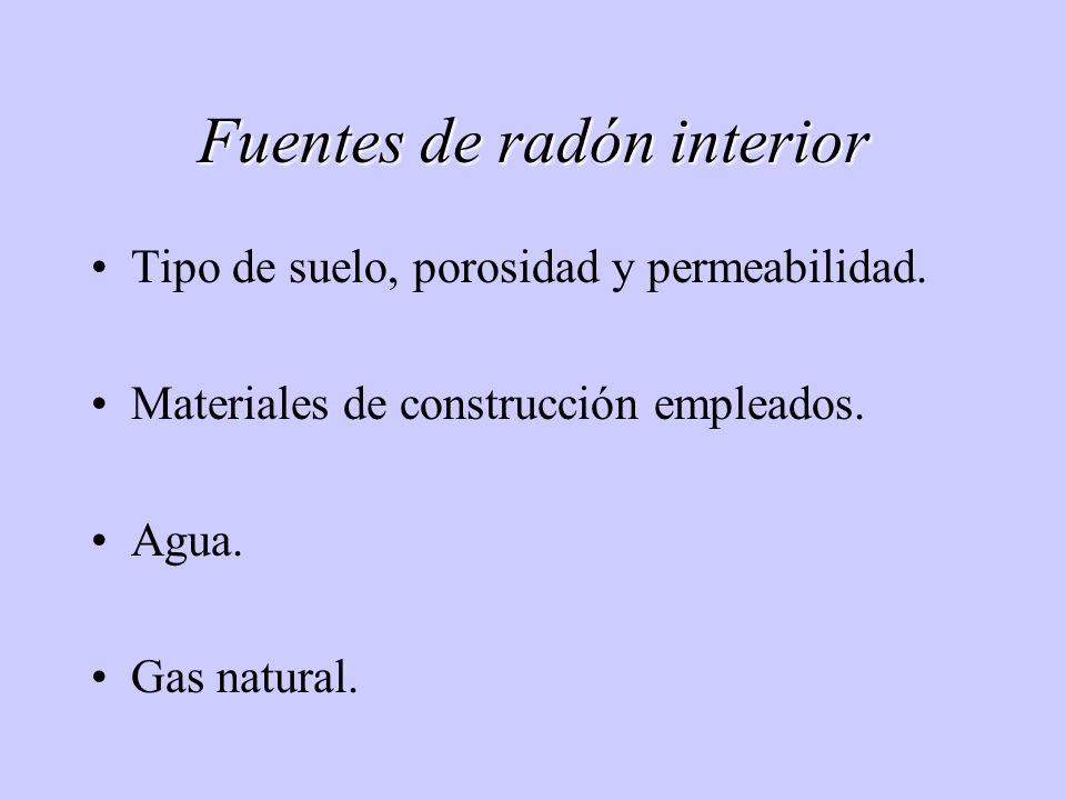 Fuentes de radón interior Tipo de suelo, porosidad y permeabilidad. Materiales de construcción empleados. Agua. Gas natural.