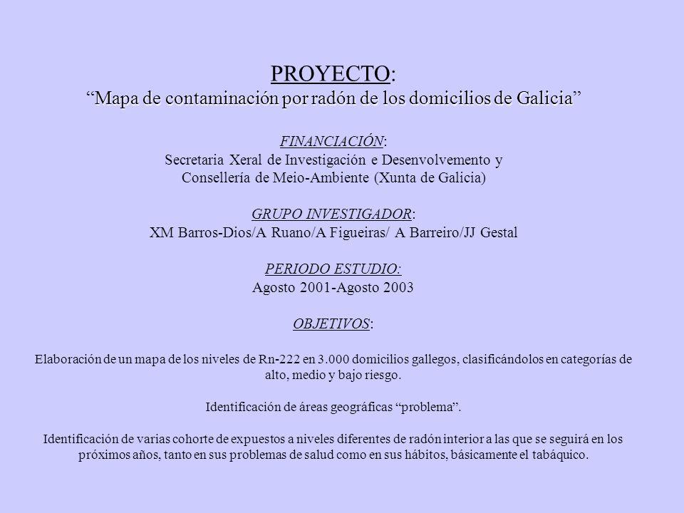 Mapa de contaminación por radón de los domicilios de Galicia PROYECTO:Mapa de contaminación por radón de los domicilios de Galicia FINANCIACIÓN: Secre