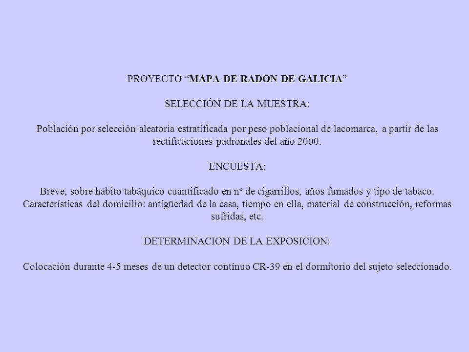 MAPA DE RADON DE GALICIA PROYECTO MAPA DE RADON DE GALICIA SELECCIÓN DE LA MUESTRA: Población por selección aleatoria estratificada por peso poblacion