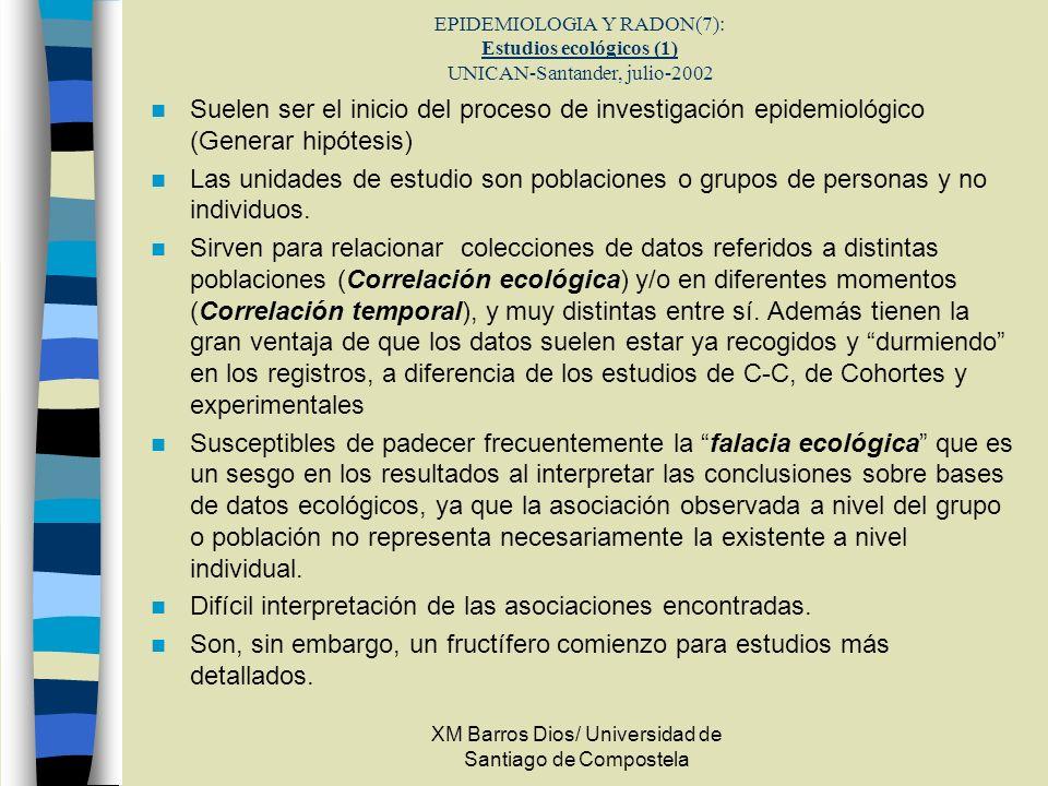 XM Barros Dios/ Universidad de Santiago de Compostela EPIDEMIOLOGIA Y RADON(7): Estudios ecológicos (1) UNICAN-Santander, julio-2002 Suelen ser el ini