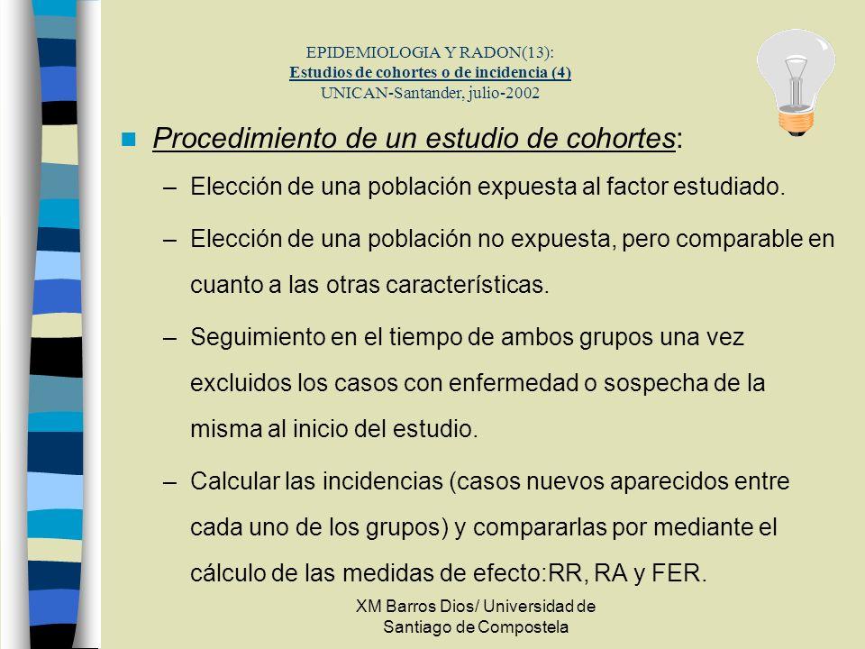 XM Barros Dios/ Universidad de Santiago de Compostela EPIDEMIOLOGIA Y RADON(13): Estudios de cohortes o de incidencia (4) UNICAN-Santander, julio-2002
