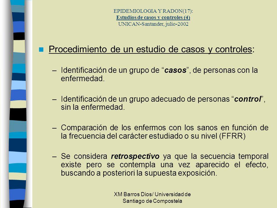 XM Barros Dios/ Universidad de Santiago de Compostela EPIDEMIOLOGIA Y RADON(17): Estudios de casos y controles (4) UNICAN-Santander, julio-2002 Proced