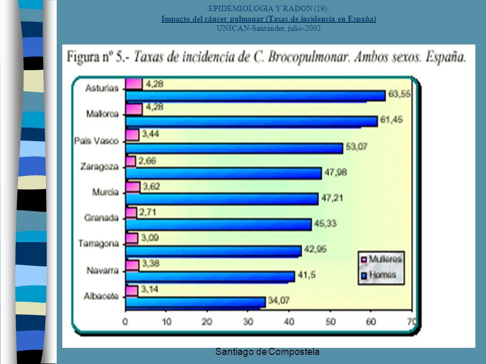 XM Barros Dios/ Universidad de Santiago de Compostela EPIDEMIOLOGIA Y RADON (19): Impacto del cáncer pulmonar (Tasas de incidencia en España) UNICAN-S
