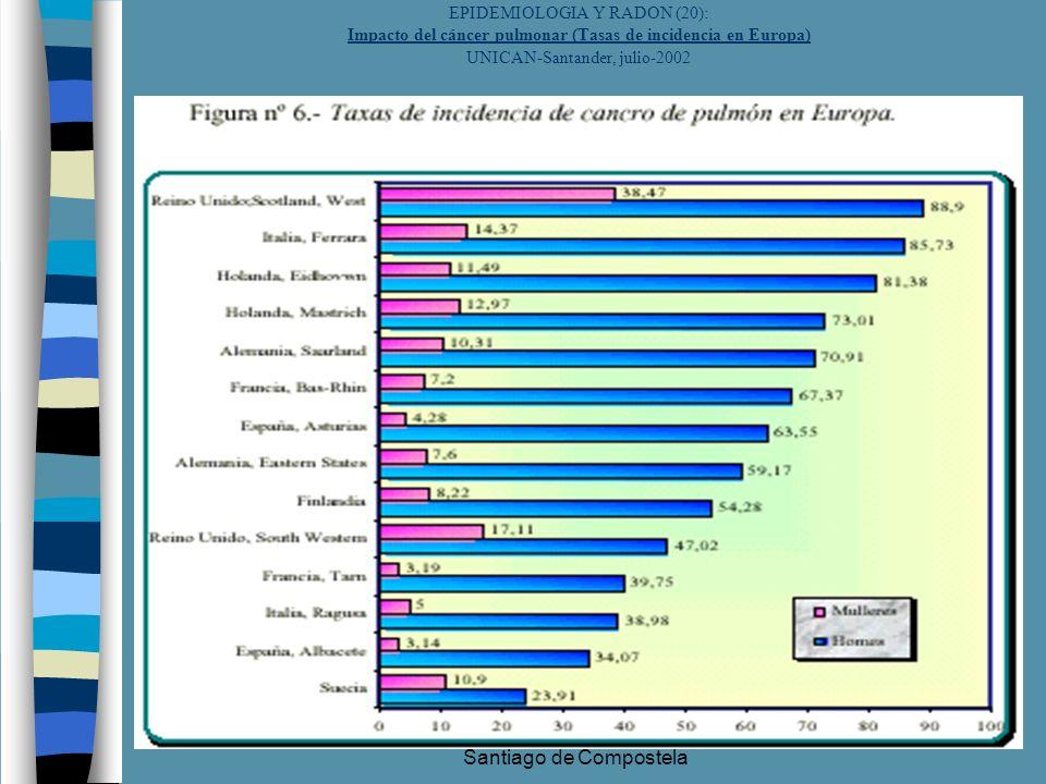 XM Barros Dios/ Universidad de Santiago de Compostela EPIDEMIOLOGIA Y RADON (20): Impacto del cáncer pulmonar (Tasas de incidencia en Europa) UNICAN-S