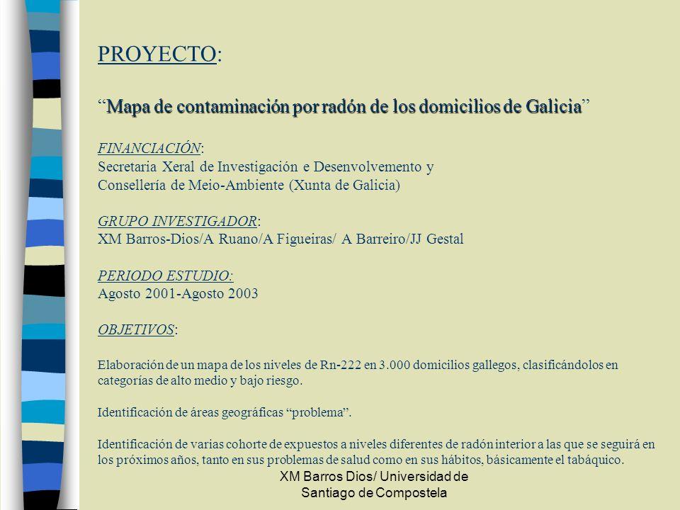 XM Barros Dios/ Universidad de Santiago de Compostela Mapa de contaminación por radón de los domicilios de Galicia PROYECTO:Mapa de contaminación por
