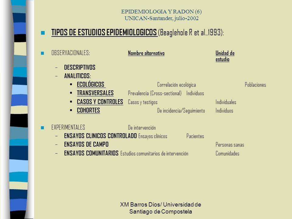 EPIDEMIOLOGIA Y RADON (6) UNICAN-Santander, julio-2002 TIPOS DE ESTUDIOS EPIDEMIOLOGICOS (Beaglehole R et al.,1993): OBSERVACIONALES: Nombre alternati