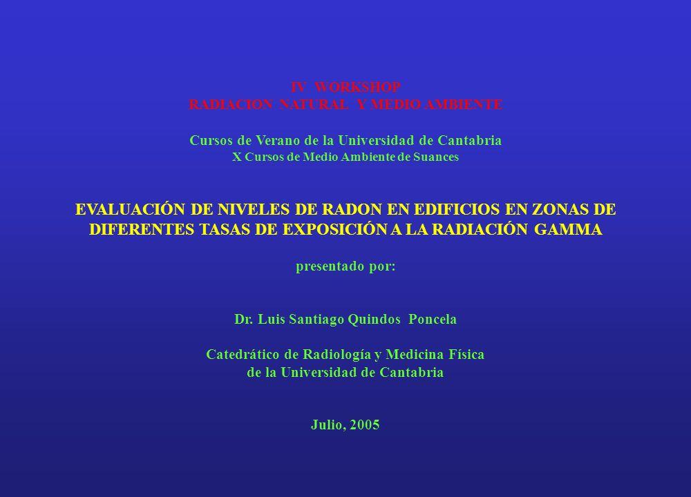 IV WORKSHOP RADIACION NATURAL Y MEDIO AMBIENTE Cursos de Verano de la Universidad de Cantabria X Cursos de Medio Ambiente de Suances EVALUACIÓN DE NIV