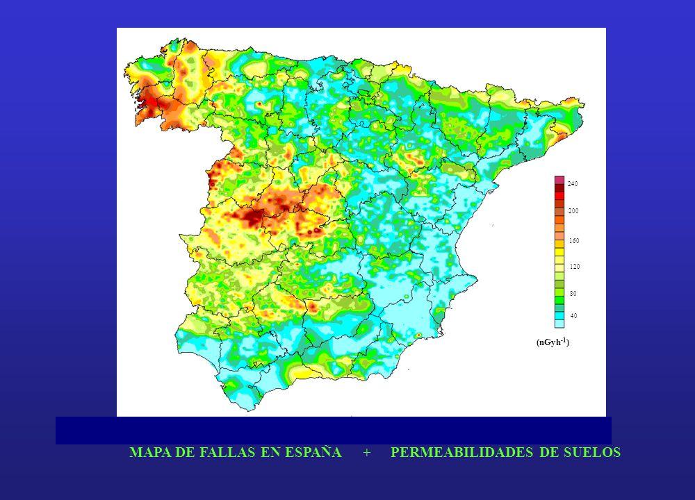 (nGyh -1 ) 240 200 160 120 80 40 MAPA DE FALLAS EN ESPAÑAPERMEABILIDADES DE SUELOS+