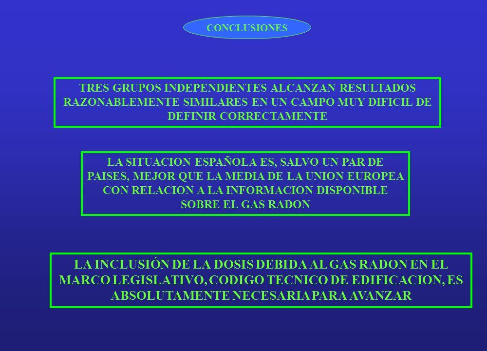 CONCLUSIONES TRES GRUPOS INDEPENDIENTES ALCANZAN RESULTADOS RAZONABLEMENTE SIMILARES EN UN CAMPO MUY DIFICIL DE DEFINIR CORRECTAMENTE LA SITUACION ESP