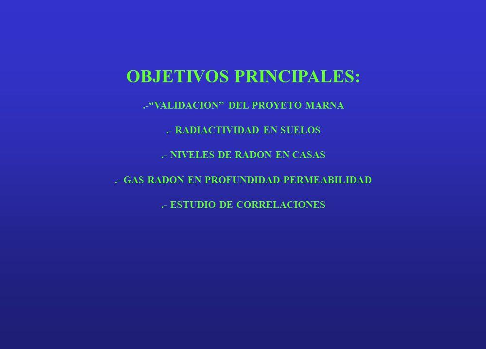 OBJETIVOS PRINCIPALES:.-VALIDACION DEL PROYETO MARNA.- RADIACTIVIDAD EN SUELOS.- NIVELES DE RADON EN CASAS.- GAS RADON EN PROFUNDIDAD-PERMEABILIDAD.-