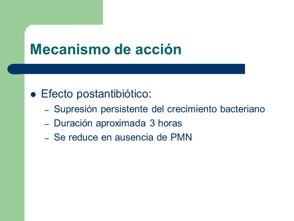 Mecanismo de acción Efecto dependiente de la concentración – Habilidad de altas concentraciones para inducir destrucción del patógeno rápida y completa.