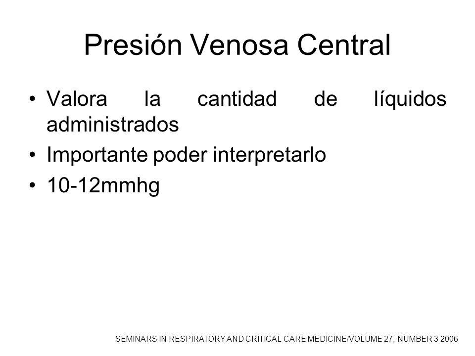 Presión Venosa Central Valora la cantidad de líquidos administrados Importante poder interpretarlo 10-12mmhg SEMINARS IN RESPIRATORY AND CRITICAL CARE