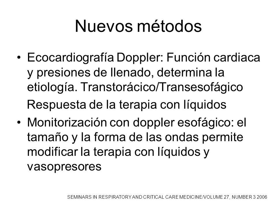 Nuevos métodos Ecocardiografía Doppler: Función cardiaca y presiones de llenado, determina la etiología. Transtorácico/Transesofágico Respuesta de la