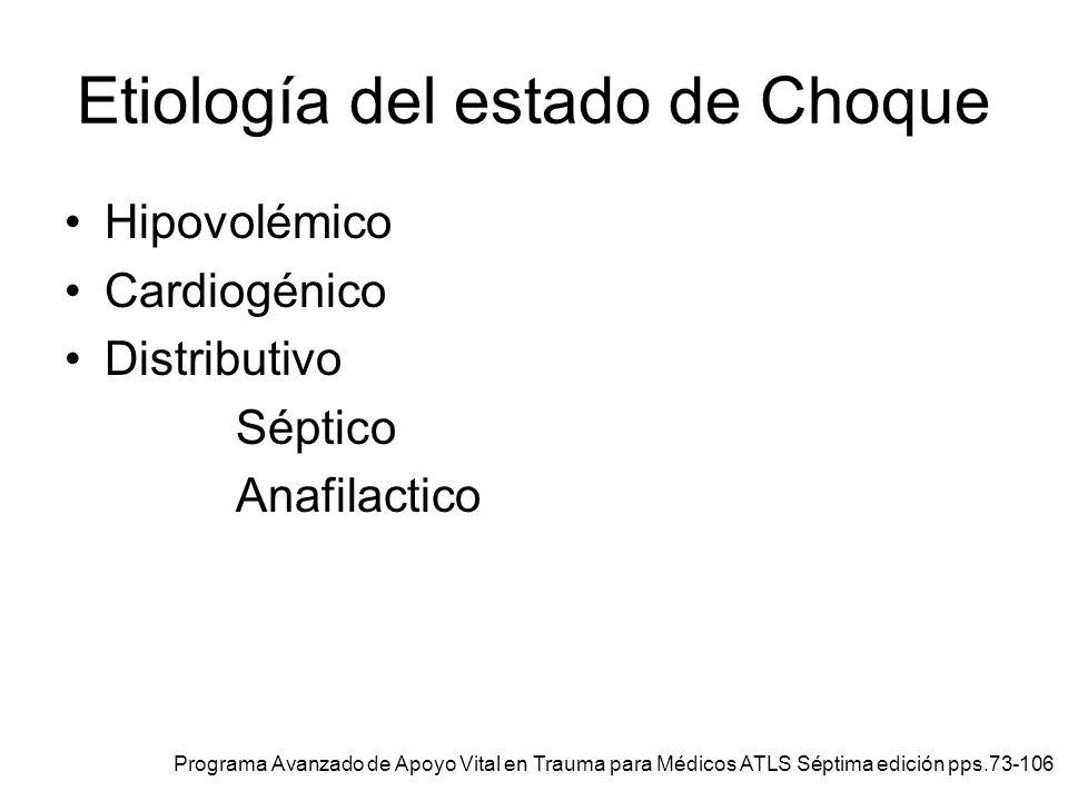 Etiología del estado de Choque Hipovolémico Cardiogénico Distributivo Séptico Anafilactico Programa Avanzado de Apoyo Vital en Trauma para Médicos ATL