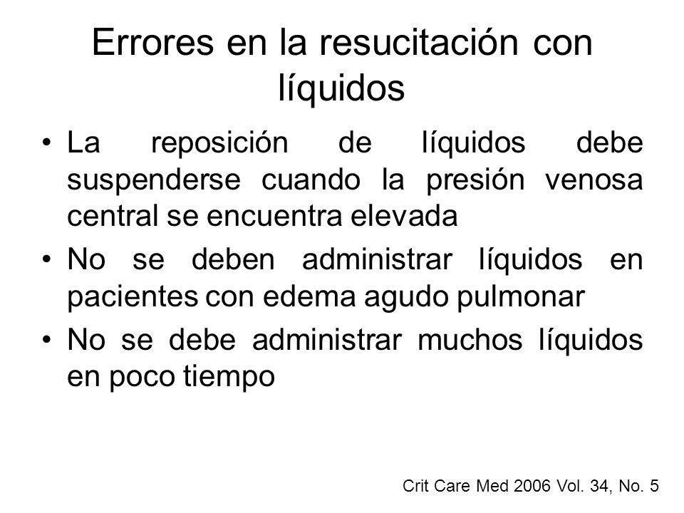 Errores en la resucitación con líquidos La reposición de líquidos debe suspenderse cuando la presión venosa central se encuentra elevada No se deben a
