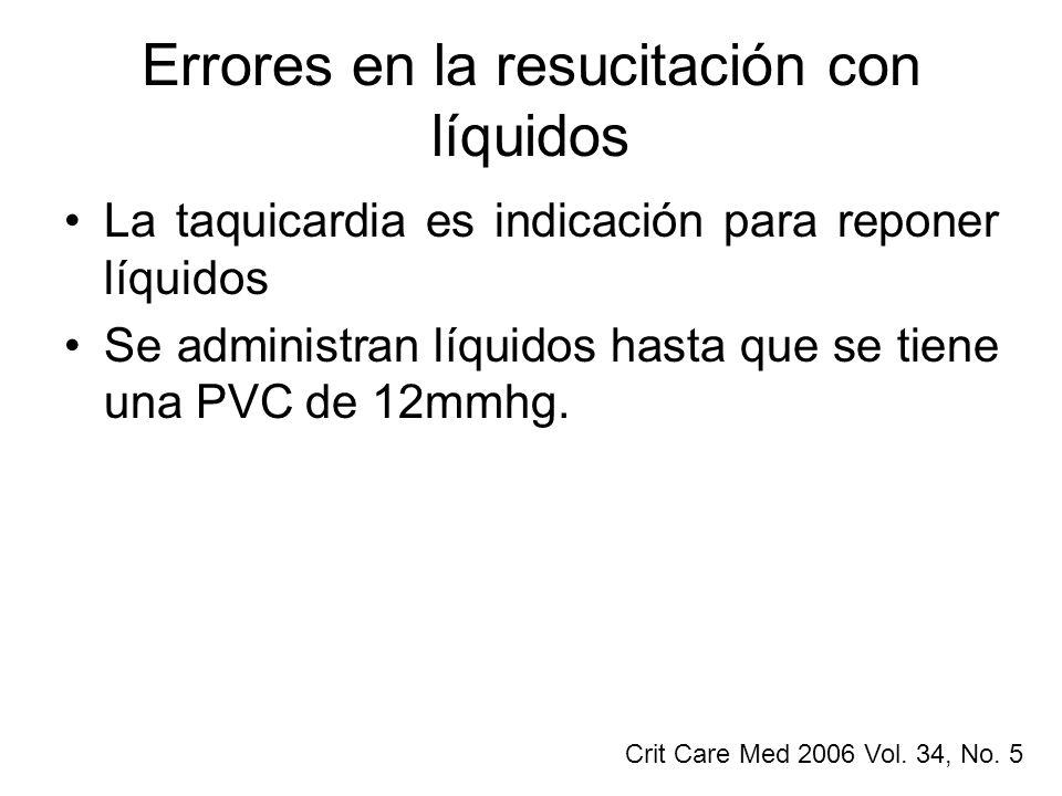 Errores en la resucitación con líquidos La taquicardia es indicación para reponer líquidos Se administran líquidos hasta que se tiene una PVC de 12mmh