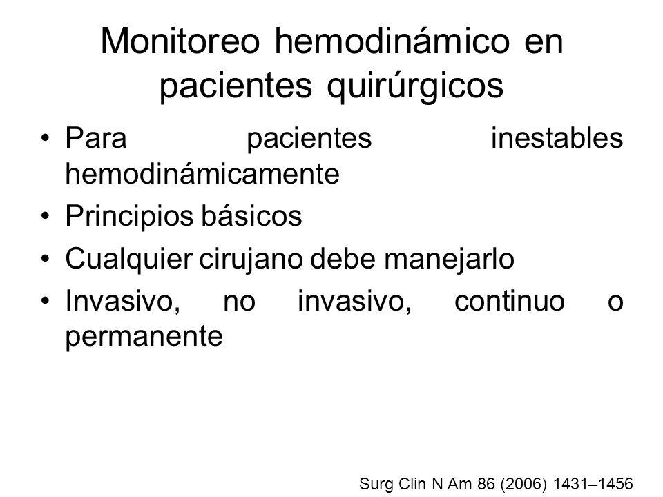 Monitoreo hemodinámico en pacientes quirúrgicos Para pacientes inestables hemodinámicamente Principios básicos Cualquier cirujano debe manejarlo Invas