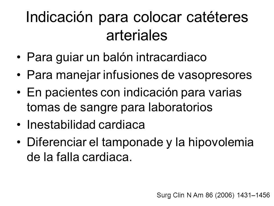 Indicación para colocar catéteres arteriales Para guiar un balón intracardiaco Para manejar infusiones de vasopresores En pacientes con indicación par