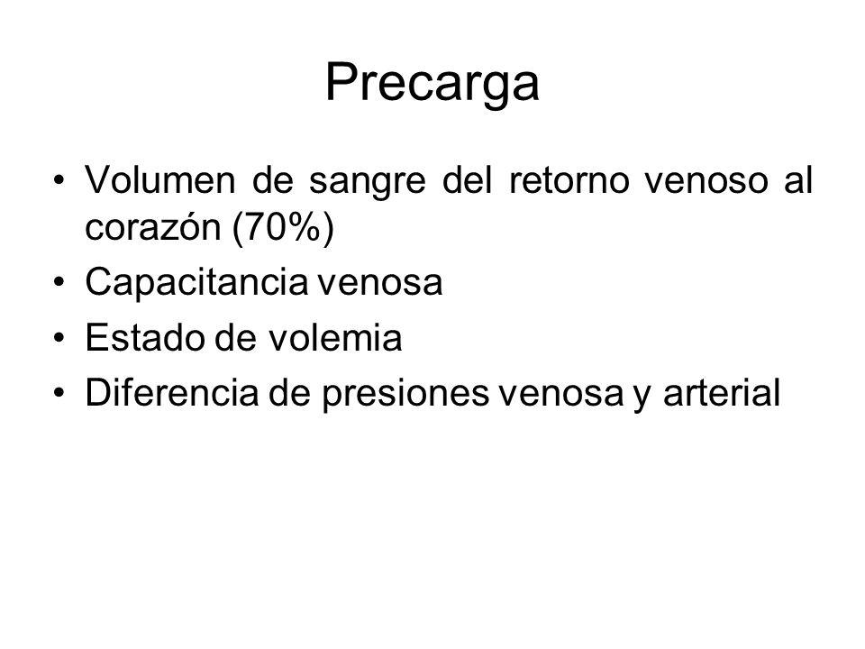 Poscarga Resistencia vascular periférica